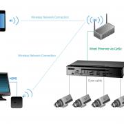 اموزش نصب دوربسن مداربسته تحت شبکه | IP
