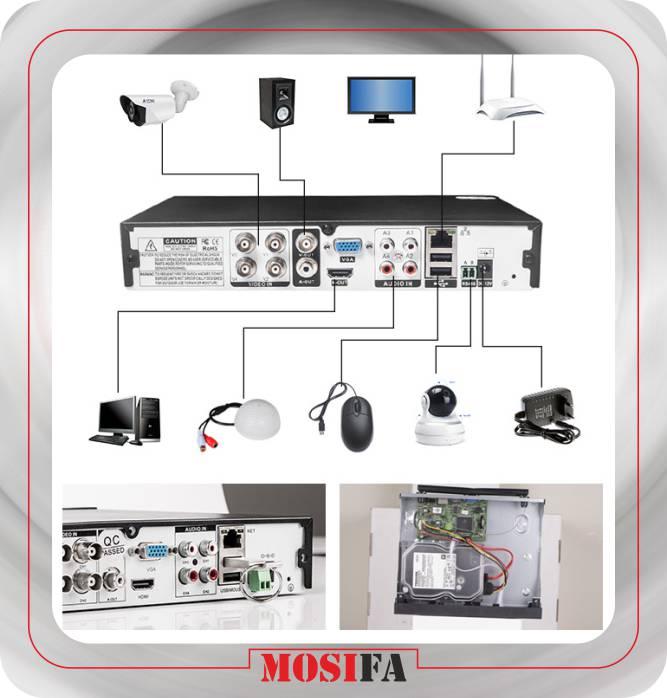 تفاوت بین دستگاه های DVR و NVR