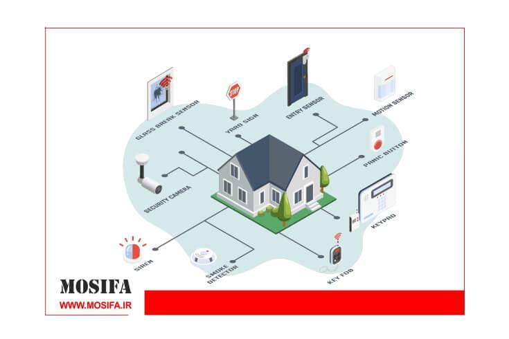سیستم امنیت خانگی چیست و چگونه کار می کند؟