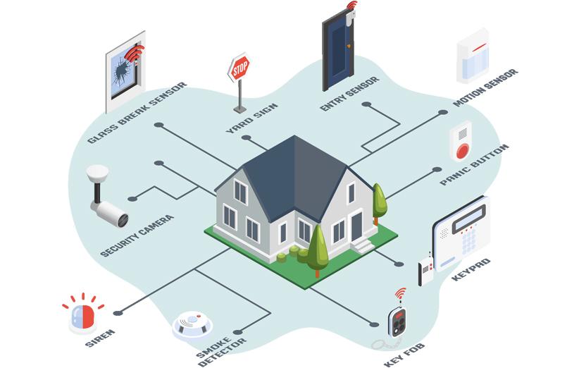 سیستم امنیت خانه چیست؟